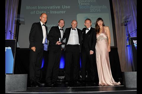 TechAwards 2014 Most Innovative Use of Data - Insurer: LV=